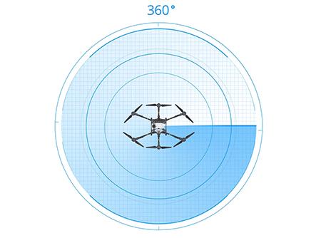 全方向デジタルレーダーイメージ画像